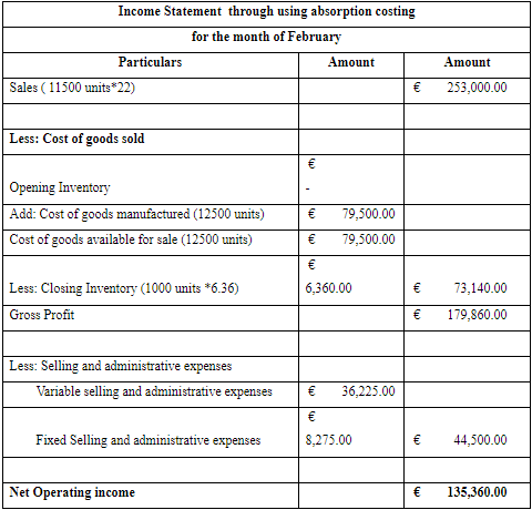 income statement through using absorption costing for the month of February