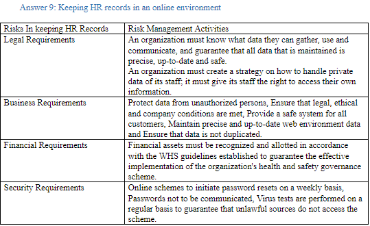 Answer 9: Keeping HR records in an online environment