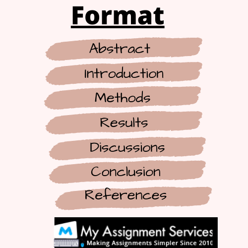 Format of a sample Medical Assignment