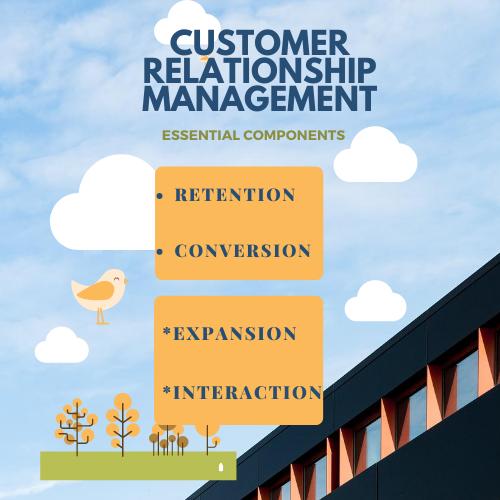 Customer Relationship Management Assessment