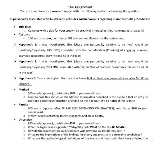 SPSS Assignment Sample