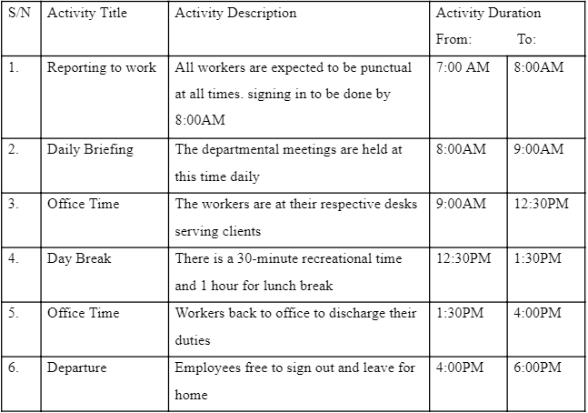 illustration of the schedule of all the activities that will undertake during the coming week