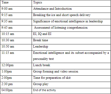 Schedule for the workshop
