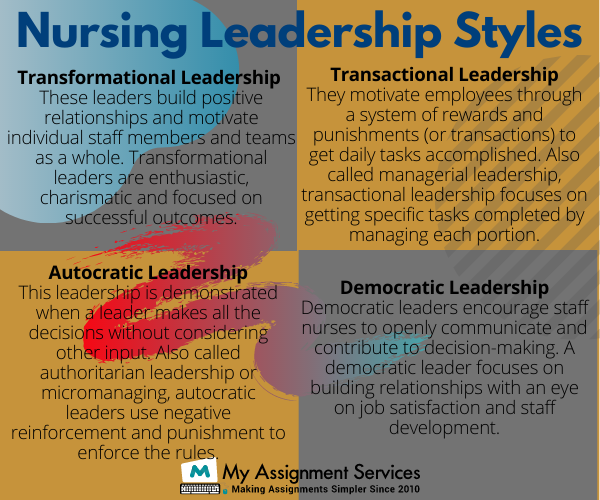 nursing leadership style