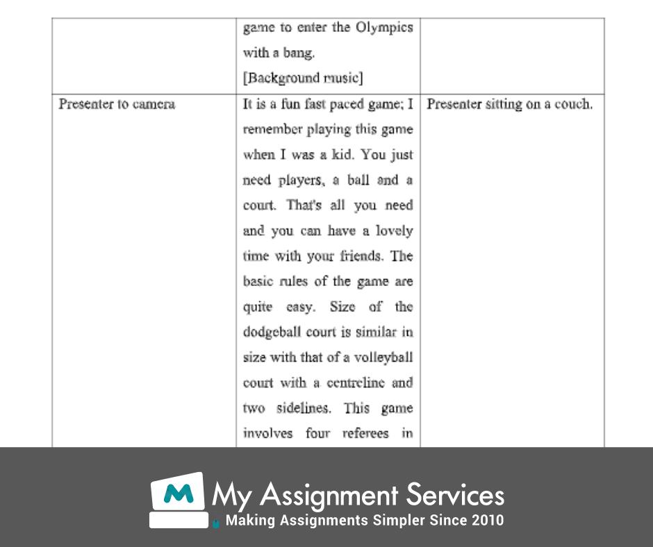 graduate homework Example