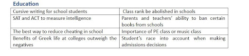Persuasive Essay Topics Online - Education