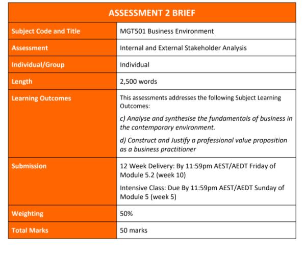 business economics assignment sample