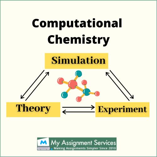 computational chemistry assignment help
