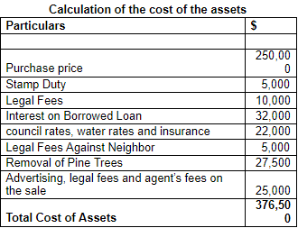 A table depicting calculation of the cost of the assets
