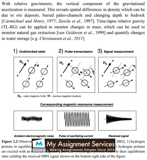 geophysics homework help Canada