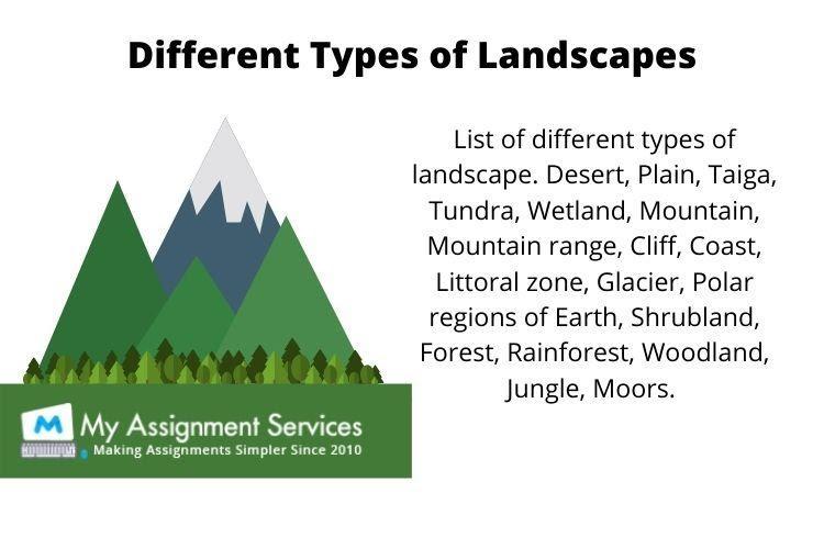 Geomorphology Assignment Help