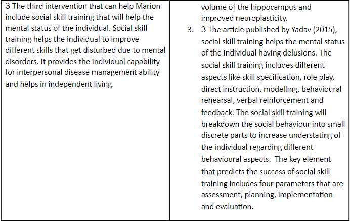 Picture showing interventions and rationales