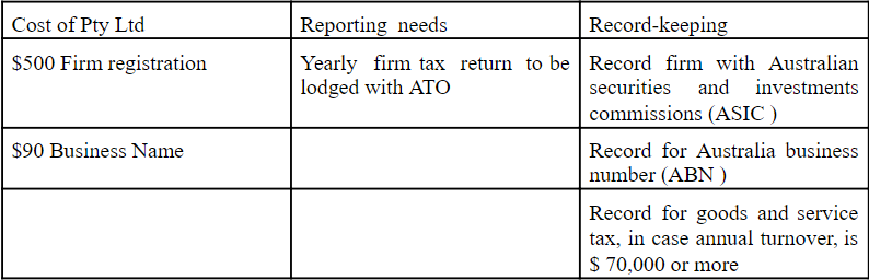 table reporting the Cost and reporting  requirements