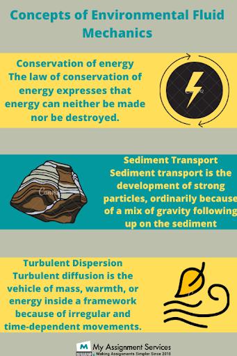 Concepts of Environmental Fluid Mechanics