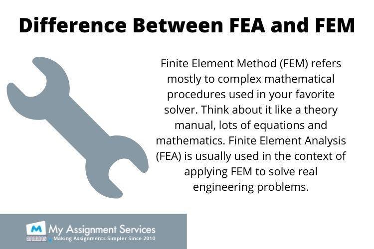 Finite Element Analysis Assignment Help