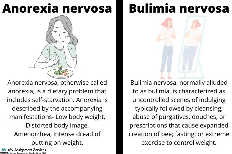 Behaviour Disorders Assignment help service
