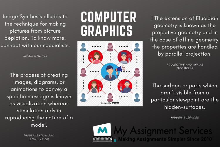 Computer Graphics Homework
