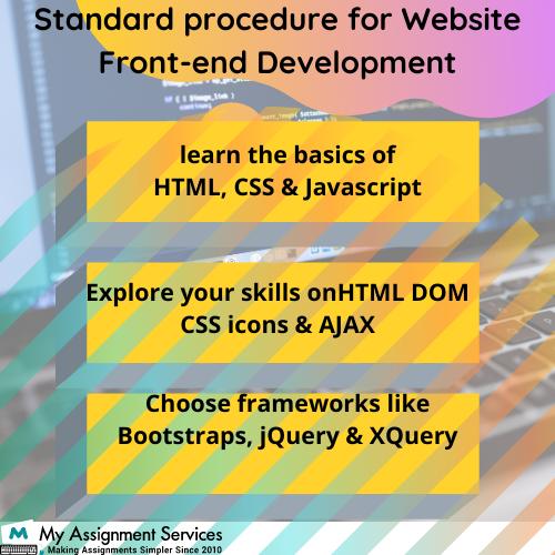 website design and development assignment help