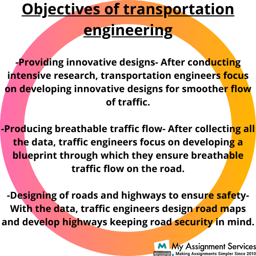Objectives of transportation engineering