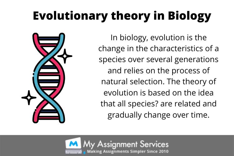 Evolutionary Biology Assignment Help
