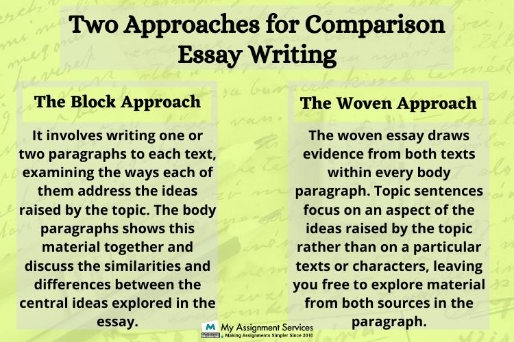 Comparison Essay Help