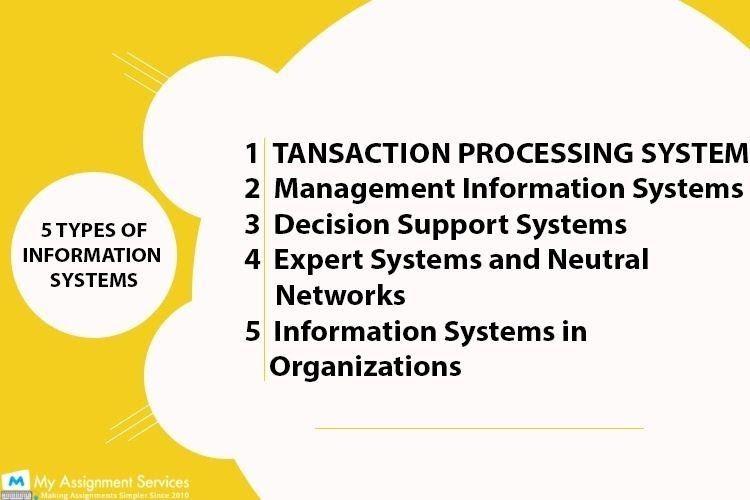 Information Systems Dissertation help