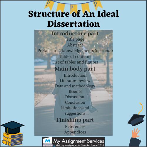 oxbridge dissertation help