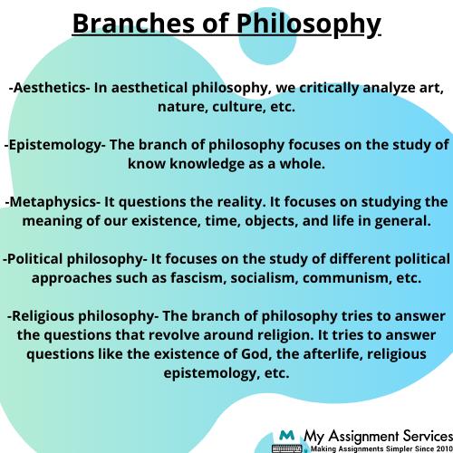 philosophy dissertation help UK