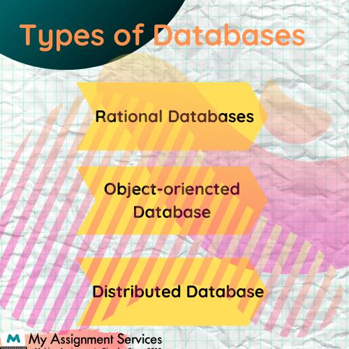 Database dissertation help