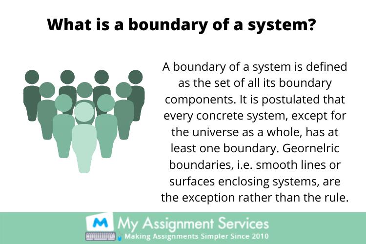 environmental systems engineering homework help