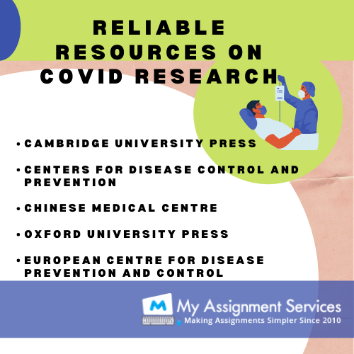 Authoritative resources on COVID 19 RESEARCH