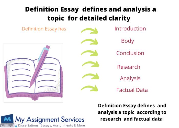 define essay examples