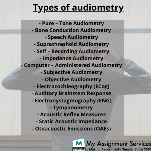 online audiometry assignment