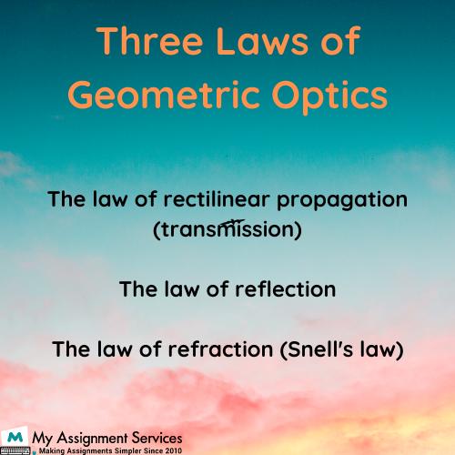 laws of geometrics