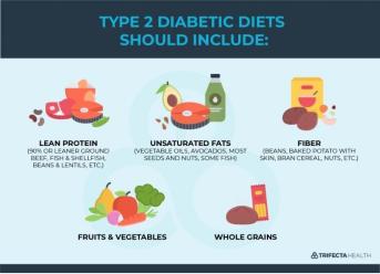 Type 2 diabetes guide