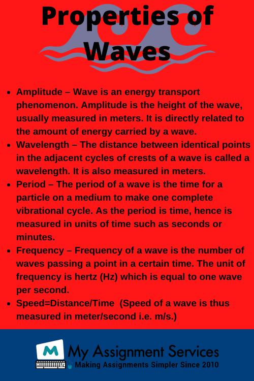properties of waves homework