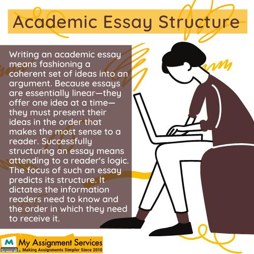 academic essay structure