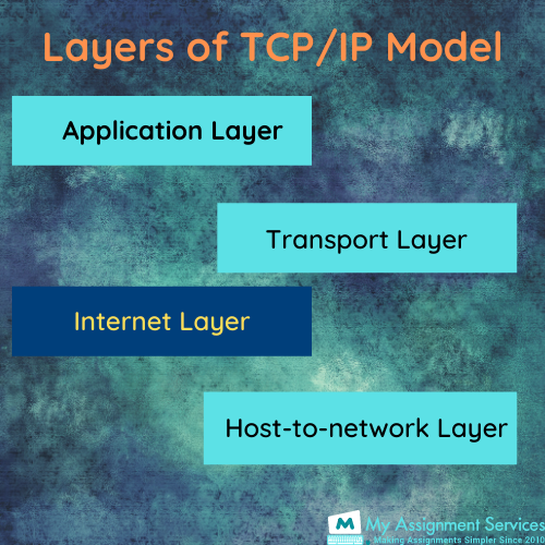 layers of TCP