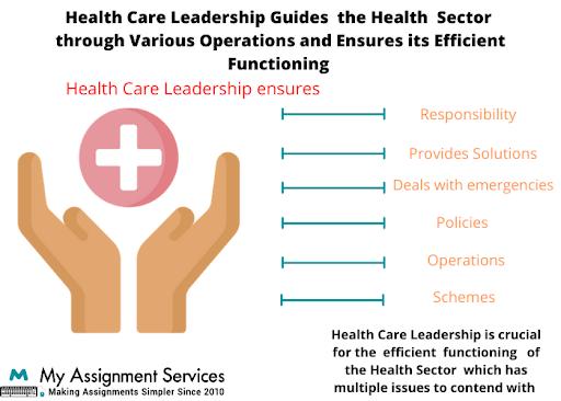 Health Care Leadership
