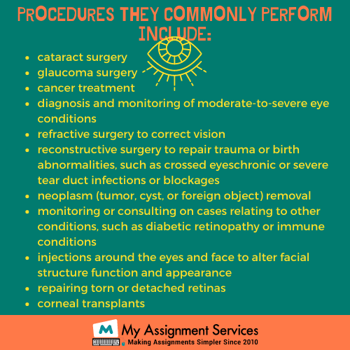 Ophthalmology Homework Help USA