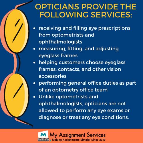 Ophthalmology Homework Help