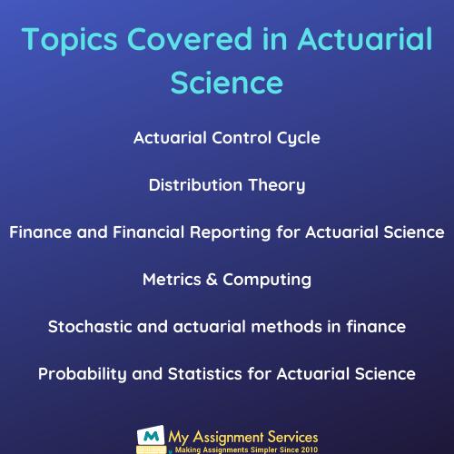 Actuarial Science homework