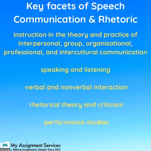 Key Fact of Speech