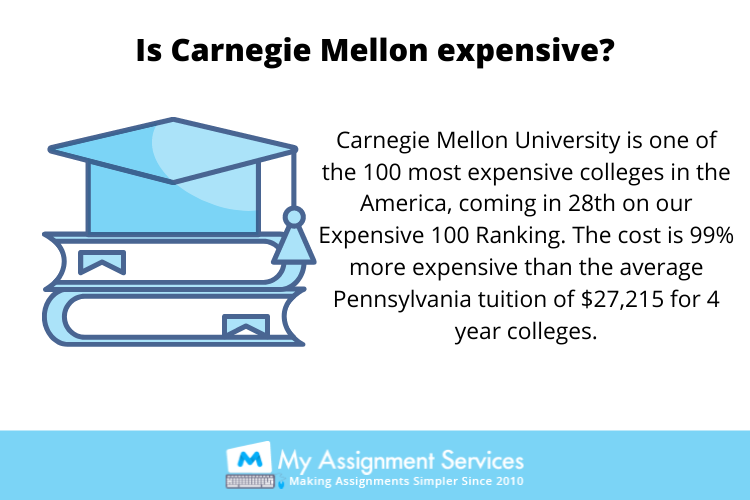 Carnegie Mellon University Assignment
