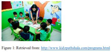 Picture of children doing Art and craft activities