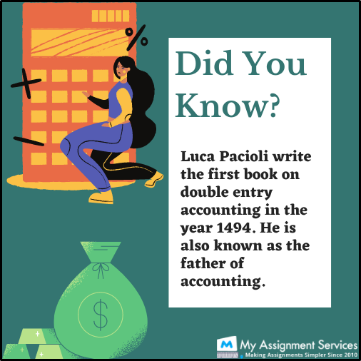 did you know accounting