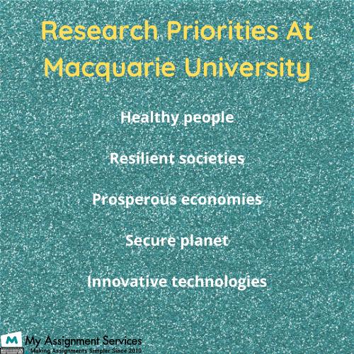 Macquarie University Research Help
