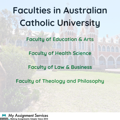 Australian Catholic University Facillities