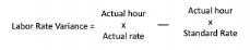Formula of Labor rate variance