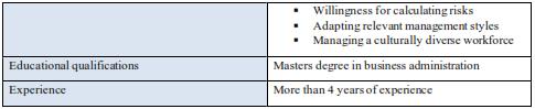 Table shows CEO's job description